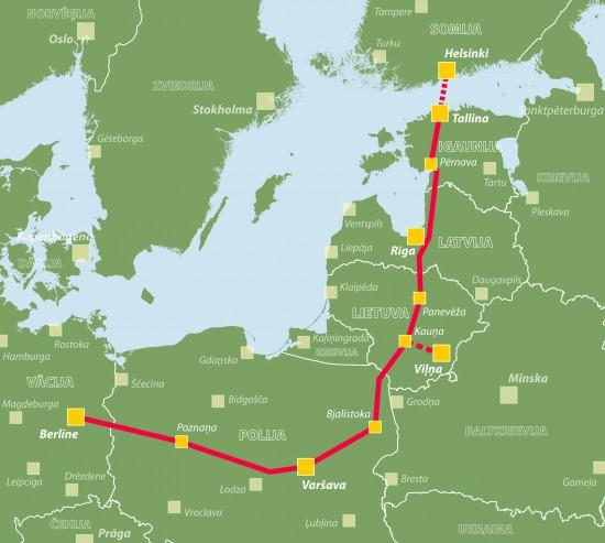 Rail_Baltica_Eiropa